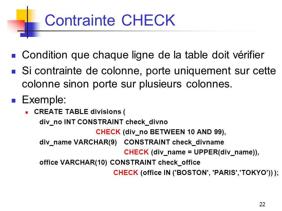 Contrainte CHECK Condition que chaque ligne de la table doit vérifier