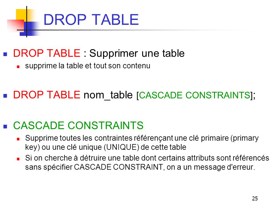 DROP TABLE DROP TABLE : Supprimer une table