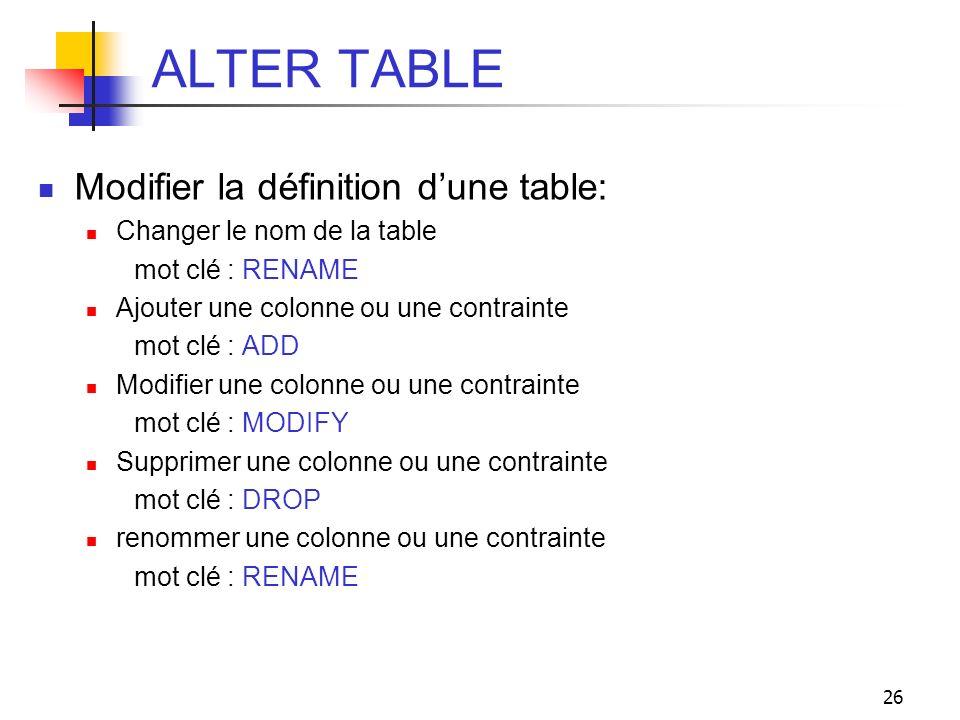 ALTER TABLE Modifier la définition d'une table: