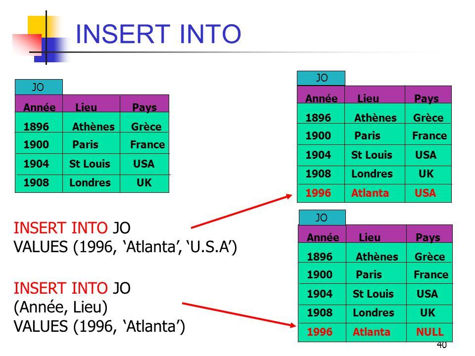 INSERT INTO INSERT INTO JO VALUES (1996, 'Atlanta', 'U.S.A')