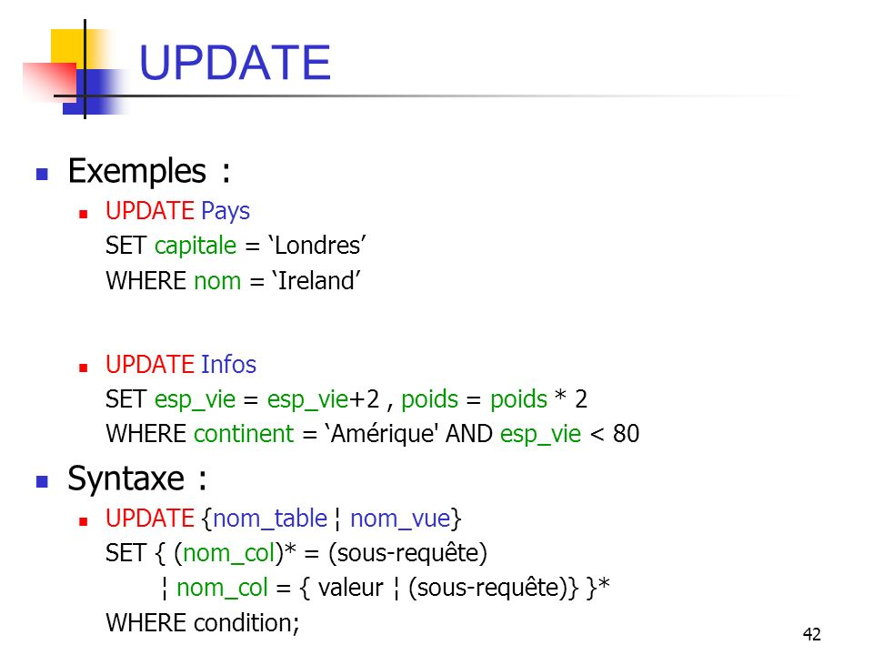 UPDATE Exemples : Syntaxe : UPDATE Pays SET capitale = 'Londres'