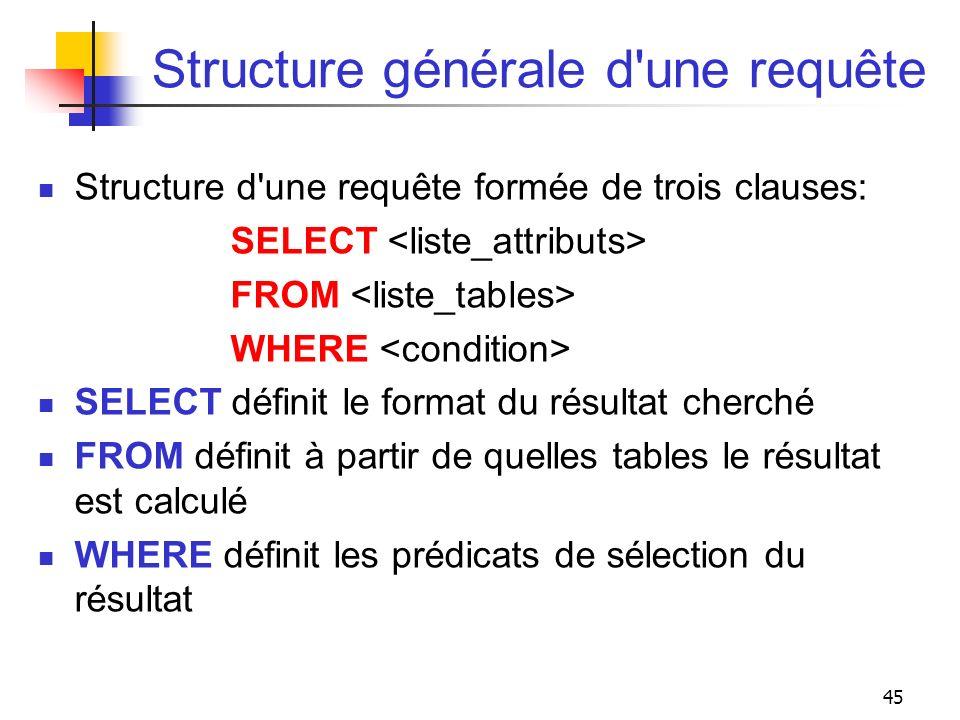 Structure générale d une requête