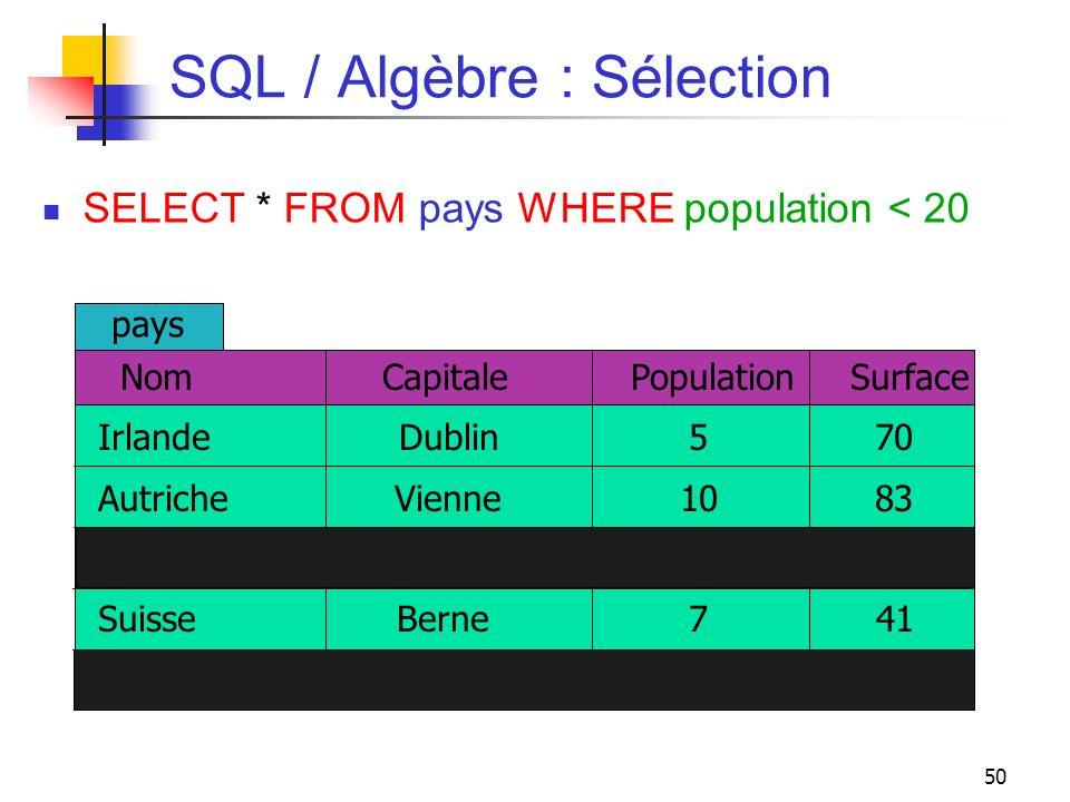 SQL / Algèbre : Sélection