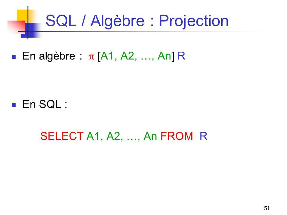 SQL / Algèbre : Projection