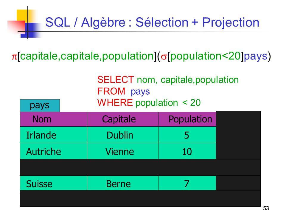 SQL / Algèbre : Sélection + Projection