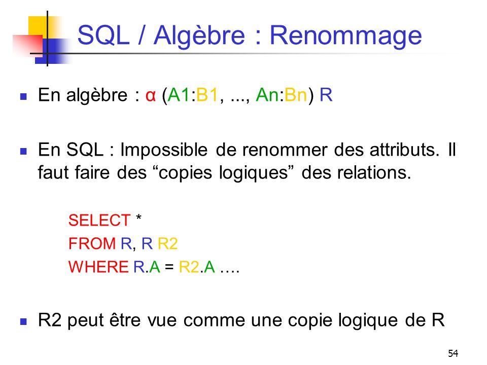 SQL / Algèbre : Renommage