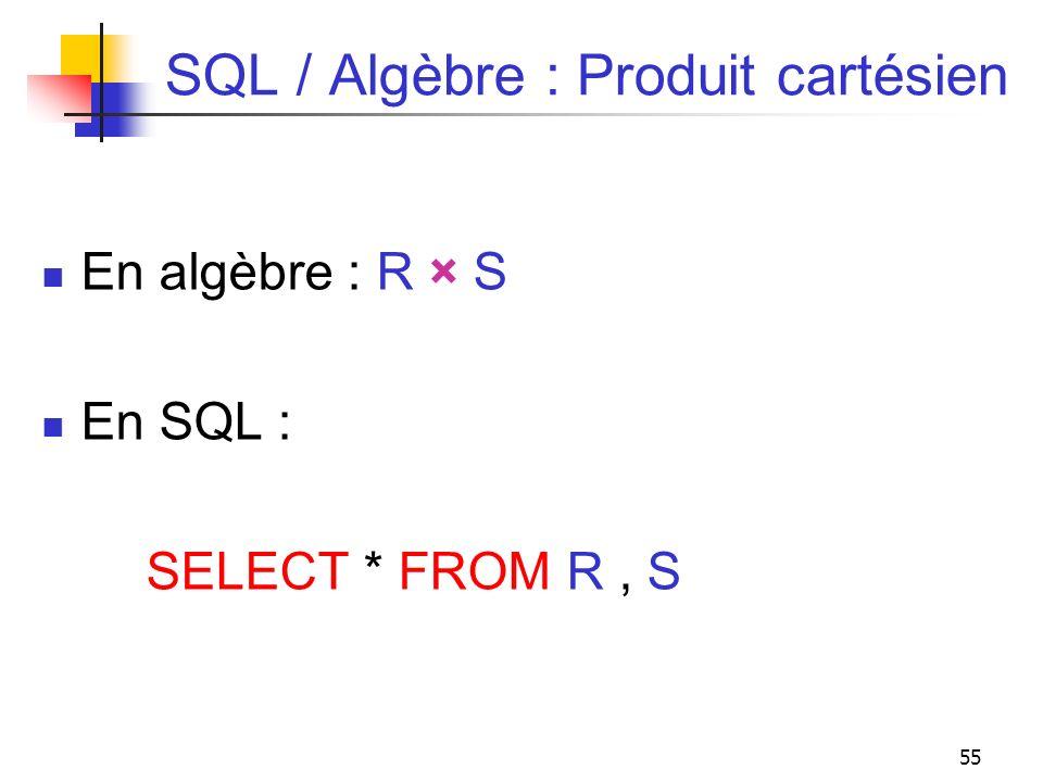 SQL / Algèbre : Produit cartésien