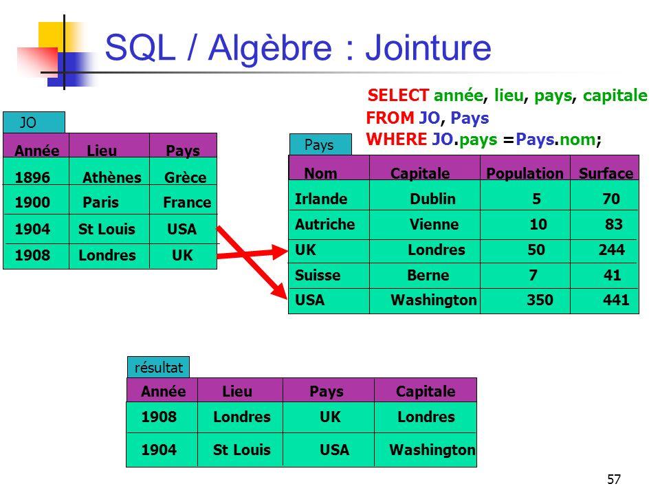 SQL / Algèbre : Jointure