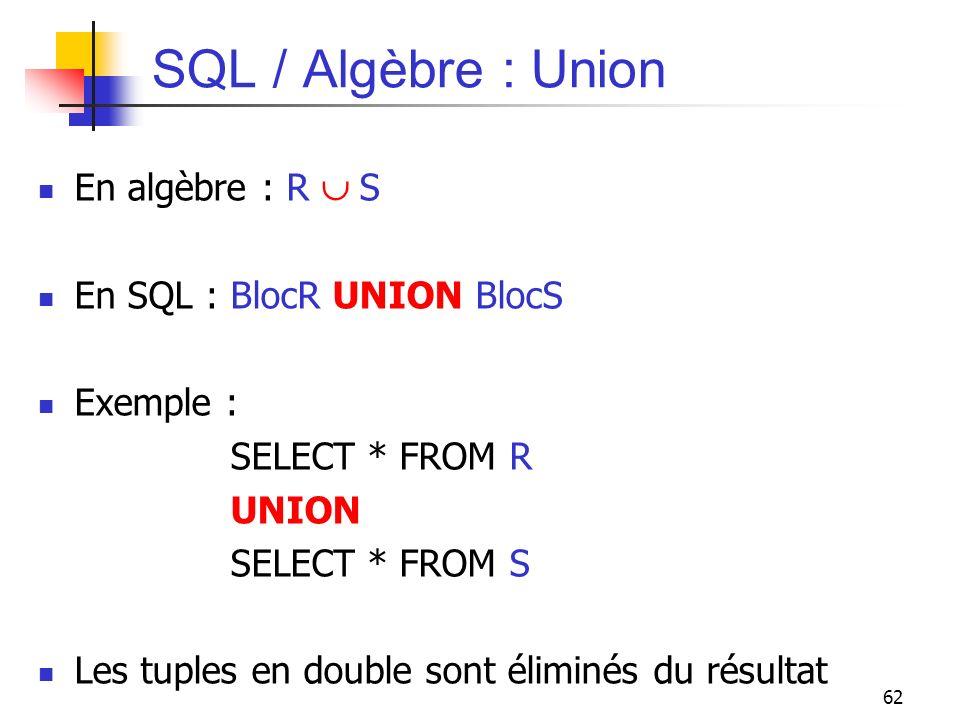 SQL / Algèbre : Union En algèbre : R  S En SQL : BlocR UNION BlocS