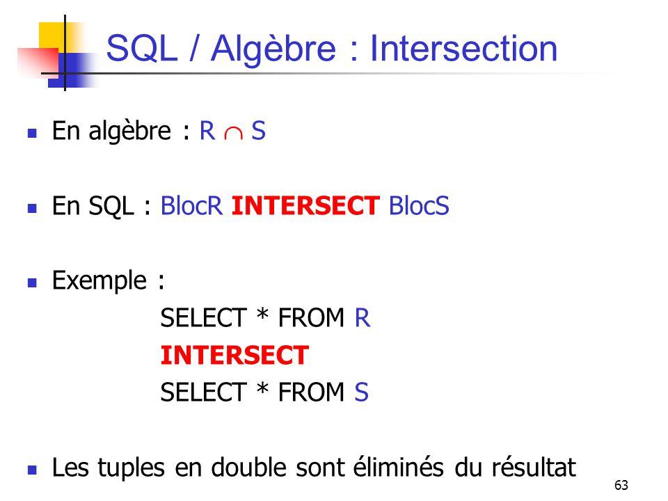 SQL / Algèbre : Intersection