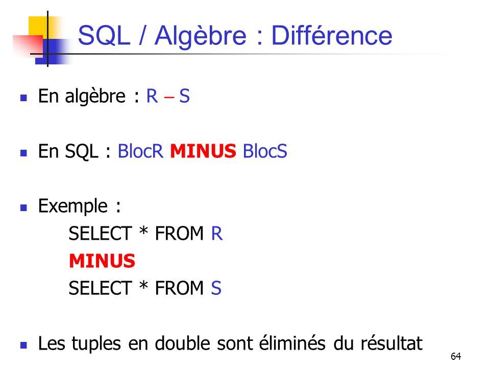SQL / Algèbre : Différence