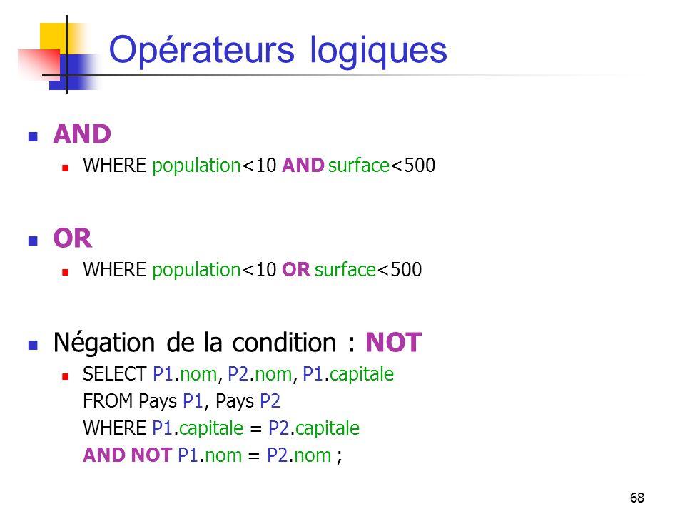 Opérateurs logiques AND OR Négation de la condition : NOT
