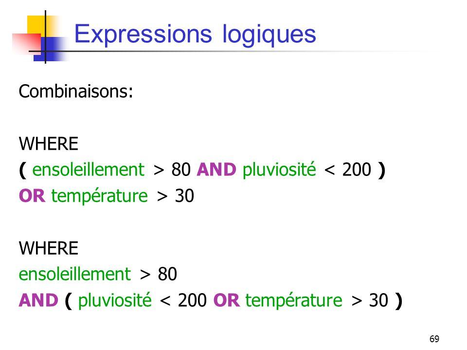 Expressions logiques Combinaisons: WHERE