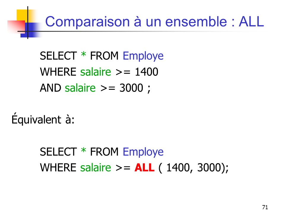Comparaison à un ensemble : ALL