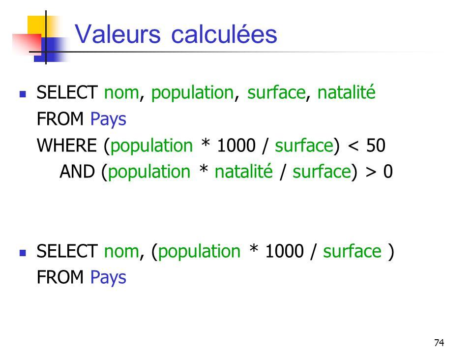 Valeurs calculées SELECT nom, population, surface, natalité FROM Pays
