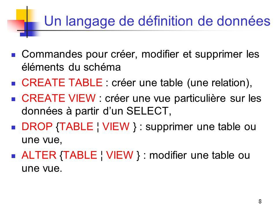 Un langage de définition de données