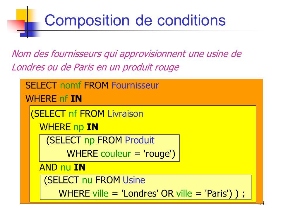 Composition de conditions