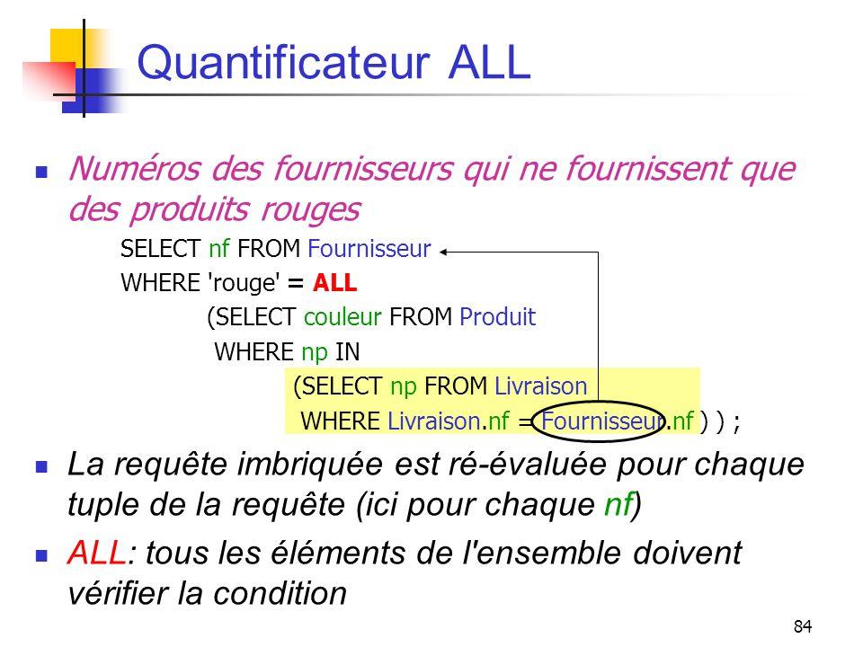 Quantificateur ALL Numéros des fournisseurs qui ne fournissent que des produits rouges. SELECT nf FROM Fournisseur.