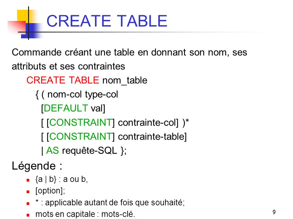 CREATE TABLE Commande créant une table en donnant son nom, ses. attributs et ses contraintes. CREATE TABLE nom_table.