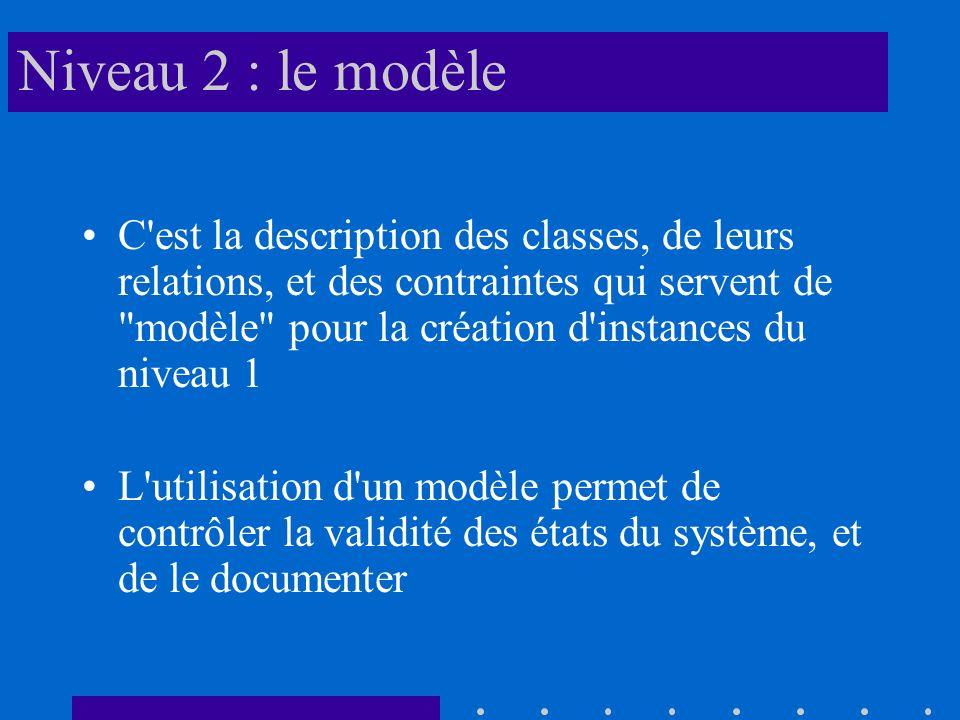 Niveau 2 : le modèle