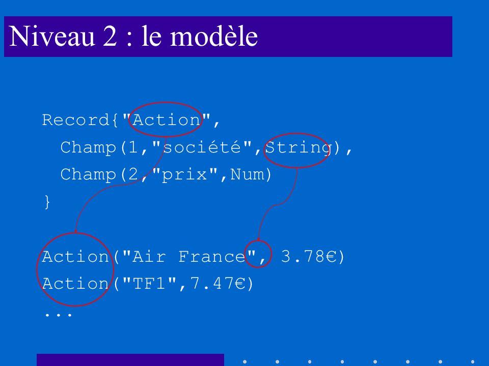 Niveau 2 : le modèle Record{ Action , Champ(1, société ,String),