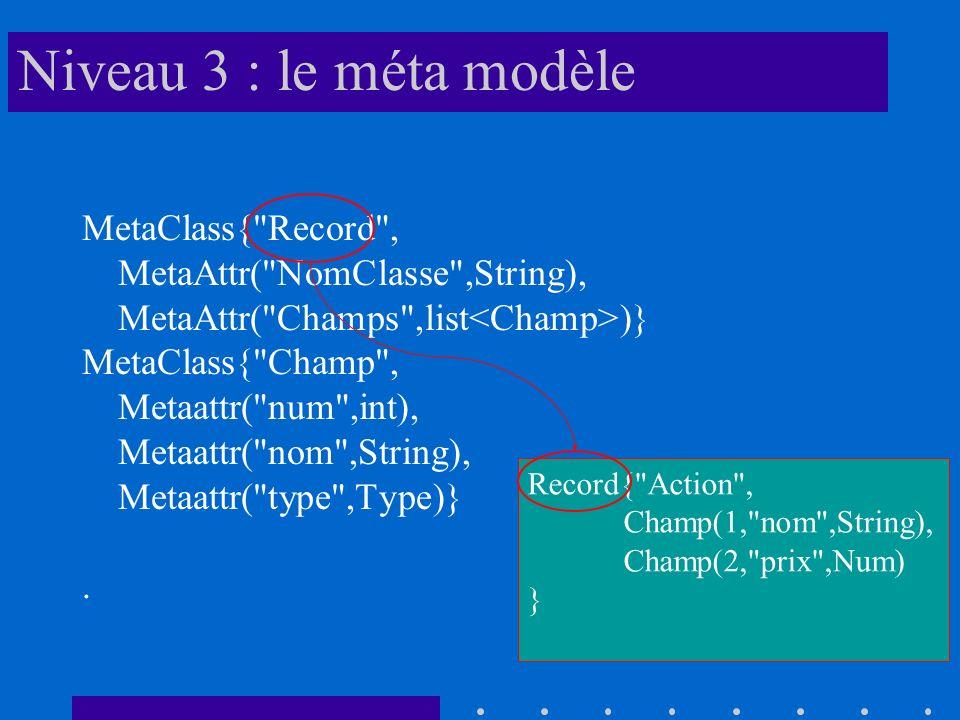 Niveau 3 : le méta modèle MetaClass{ Record ,