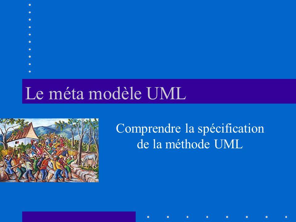 Comprendre la spécification de la méthode UML