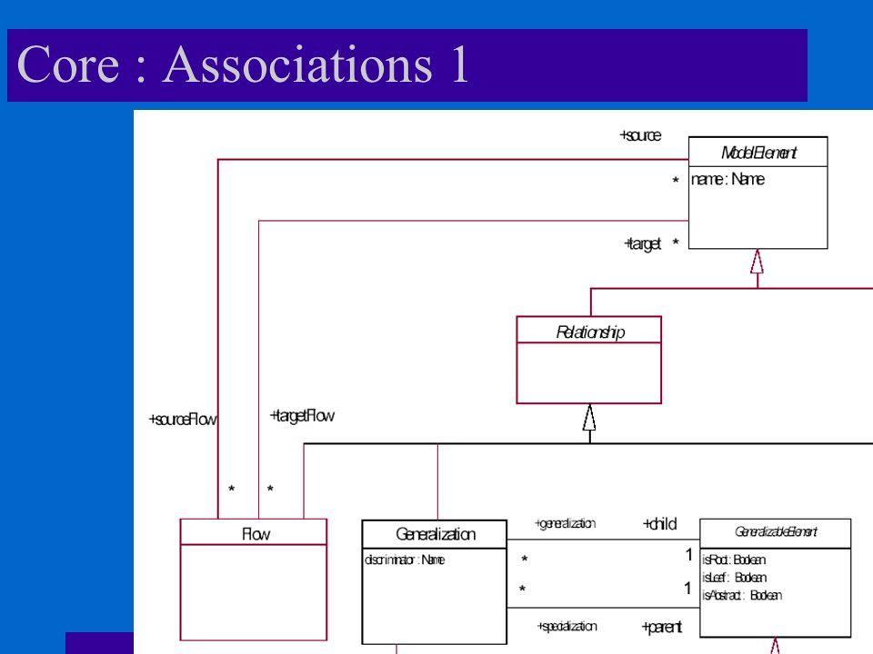 Core : Associations 1