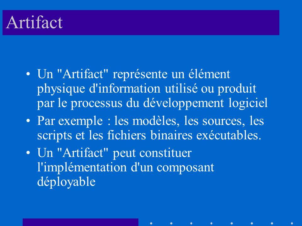 Artifact Un Artifact représente un élément physique d information utilisé ou produit par le processus du développement logiciel.