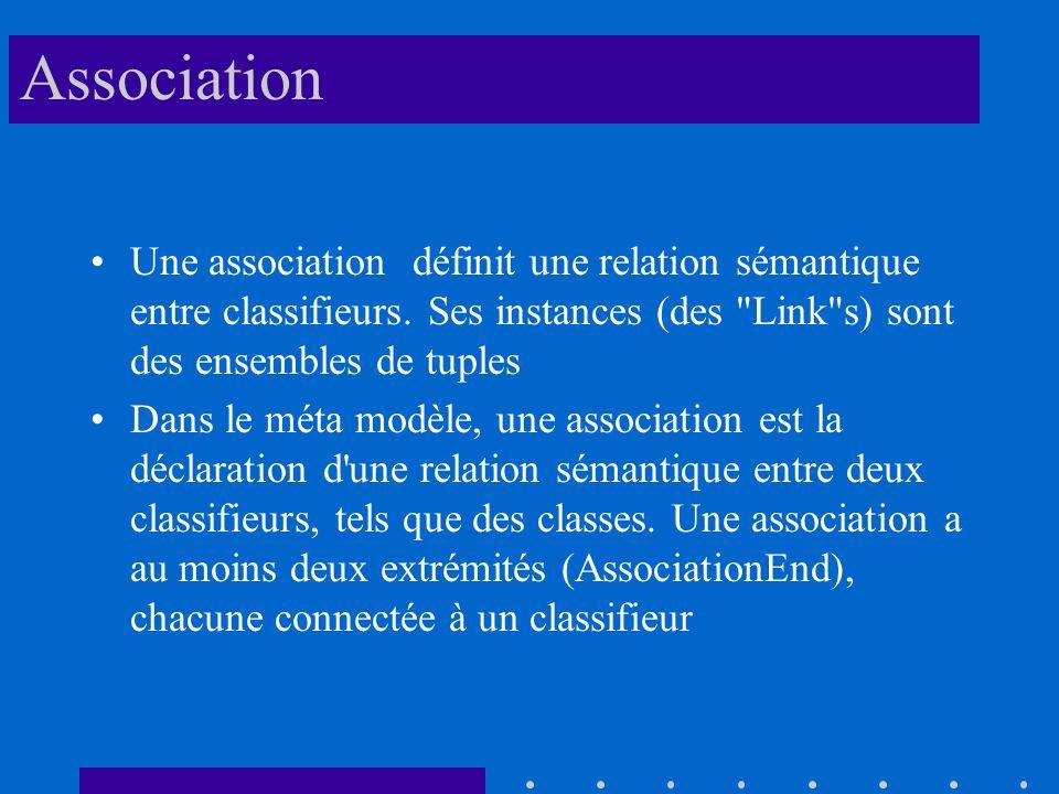 Association Une association définit une relation sémantique entre classifieurs. Ses instances (des Link s) sont des ensembles de tuples.