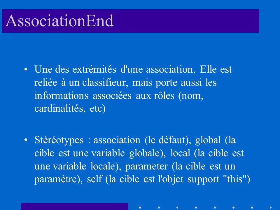 AssociationEnd
