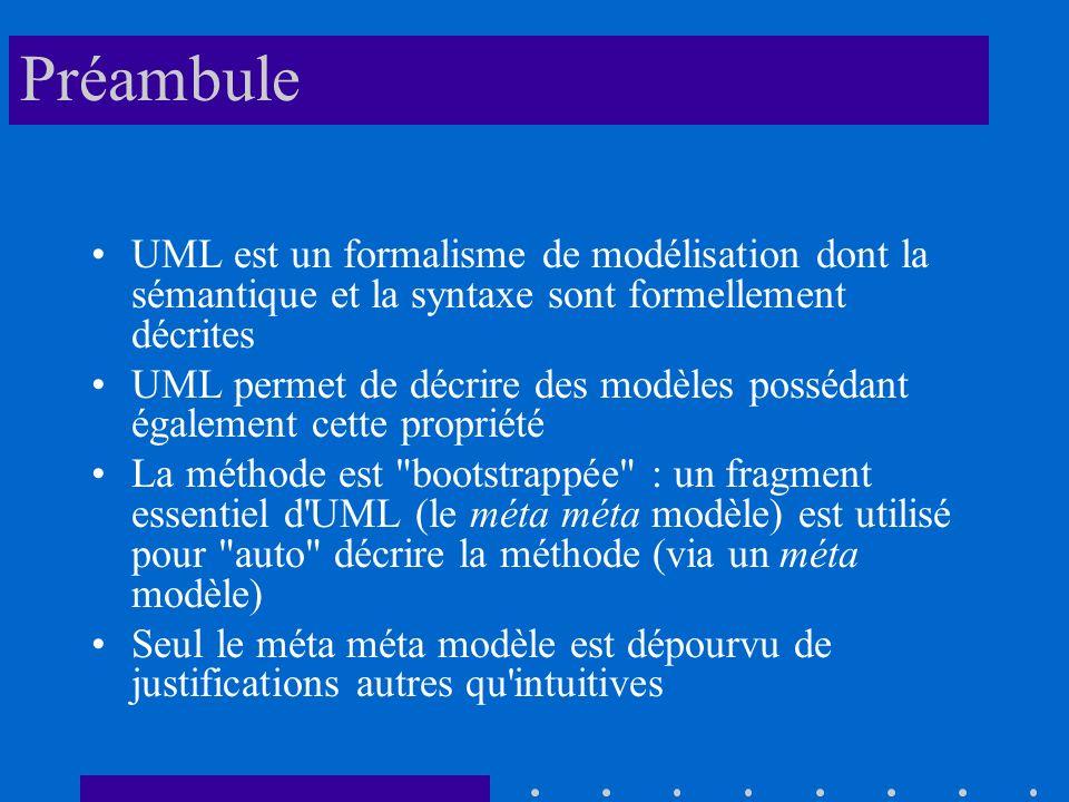 Préambule UML est un formalisme de modélisation dont la sémantique et la syntaxe sont formellement décrites.
