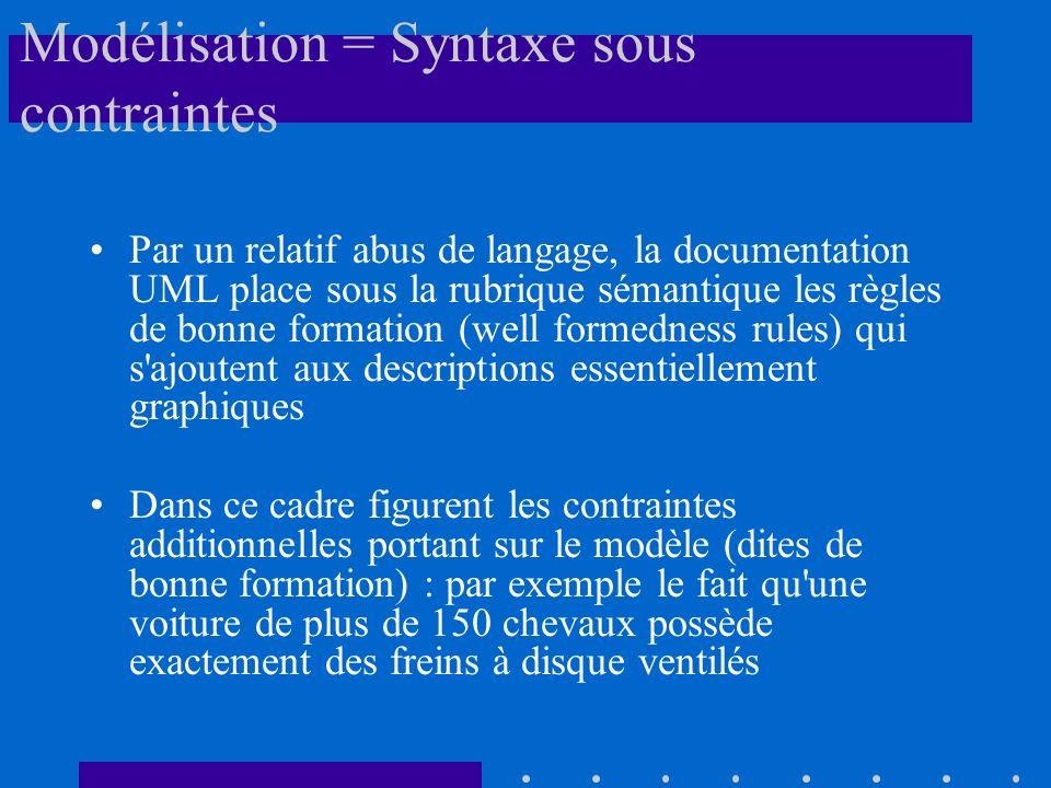 Modélisation = Syntaxe sous contraintes
