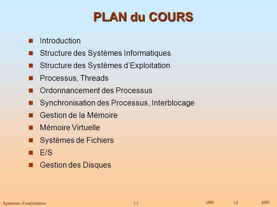 PLAN du COURS Introduction Structure des Systèmes Informatiques