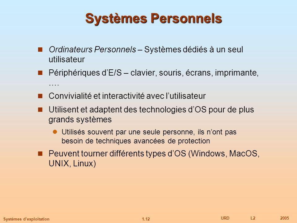 Systèmes Personnels Ordinateurs Personnels – Systèmes dédiés à un seul utilisateur. Périphériques d'E/S – clavier, souris, écrans, imprimante, ….