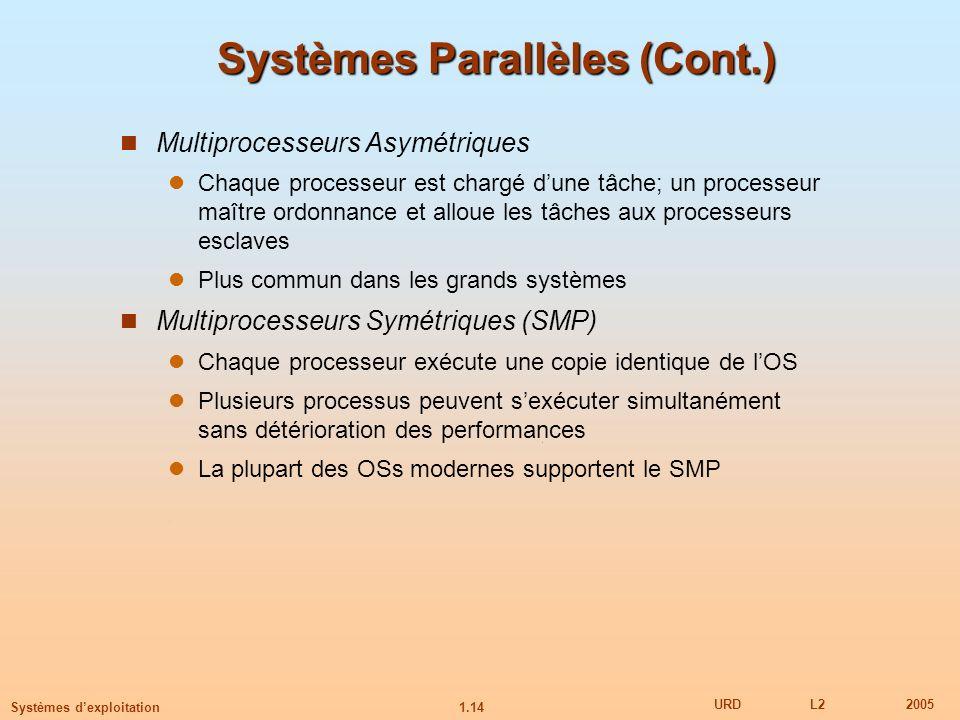 Systèmes Parallèles (Cont.)