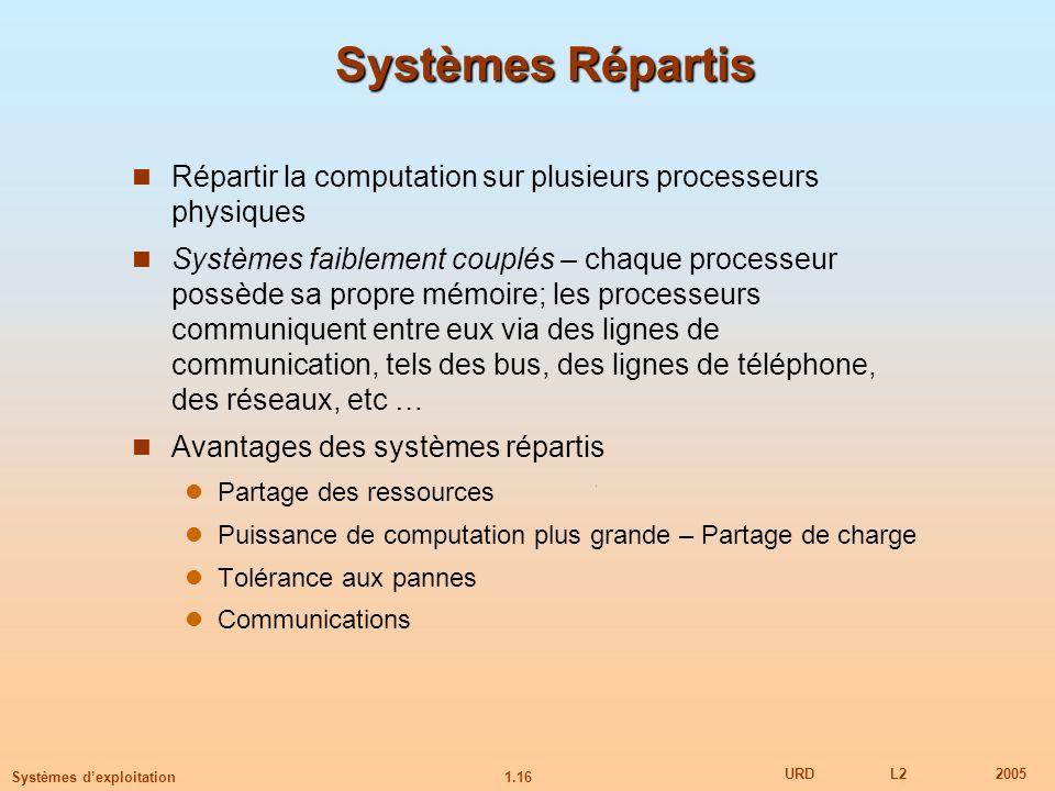 Systèmes Répartis Répartir la computation sur plusieurs processeurs physiques.
