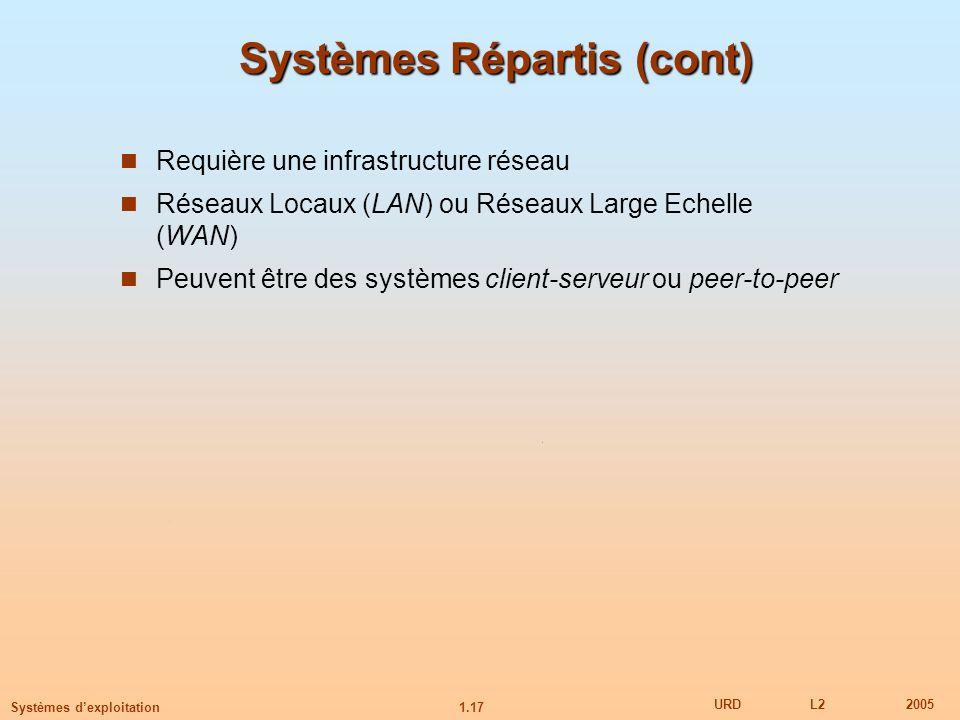 Systèmes Répartis (cont)