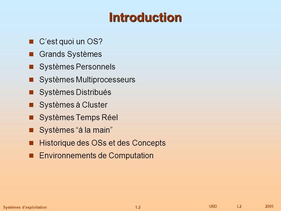 Introduction C'est quoi un OS Grands Systèmes Systèmes Personnels