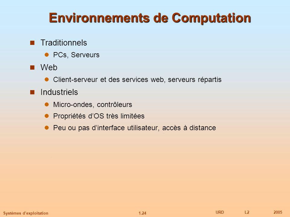Environnements de Computation