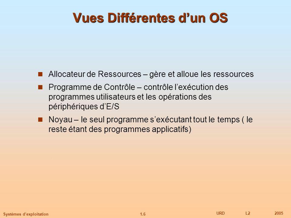 Vues Différentes d'un OS