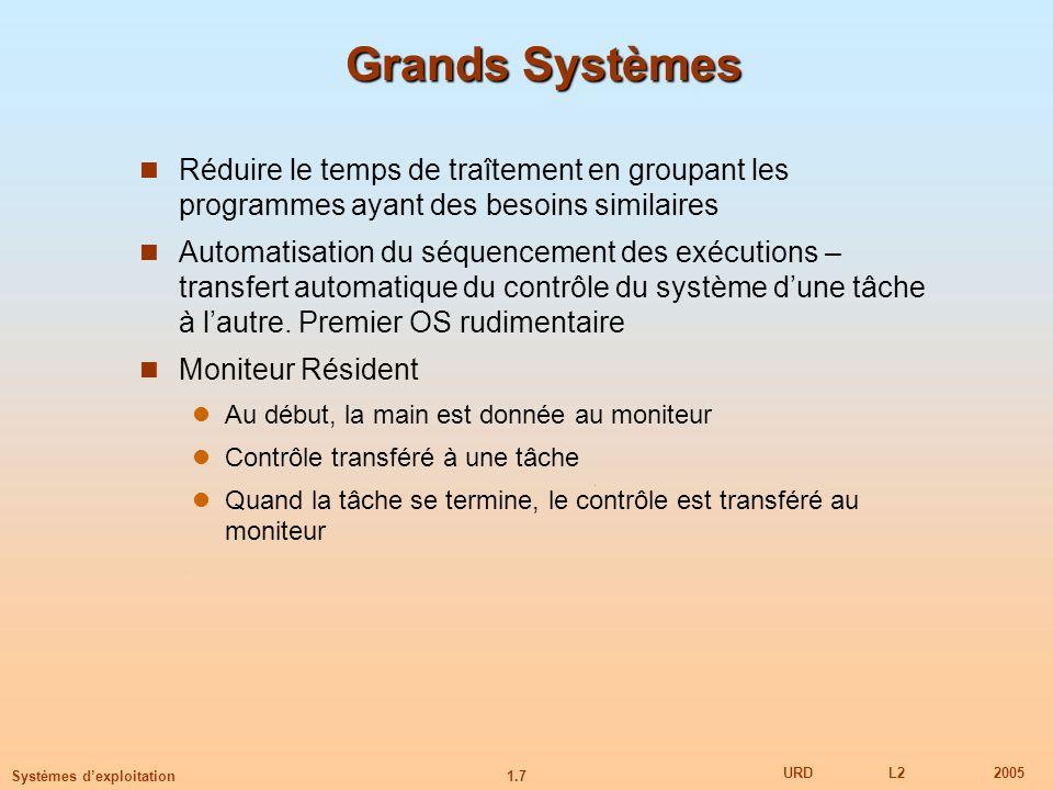 Grands Systèmes Réduire le temps de traîtement en groupant les programmes ayant des besoins similaires.