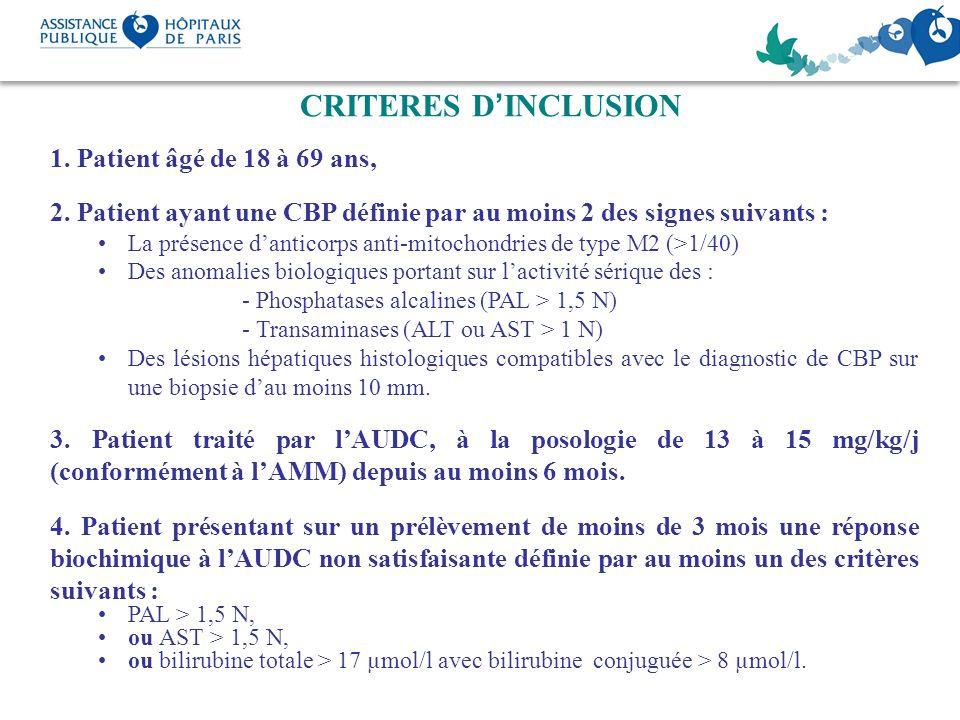 CRITERES D'INCLUSION 1. Patient âgé de 18 à 69 ans,