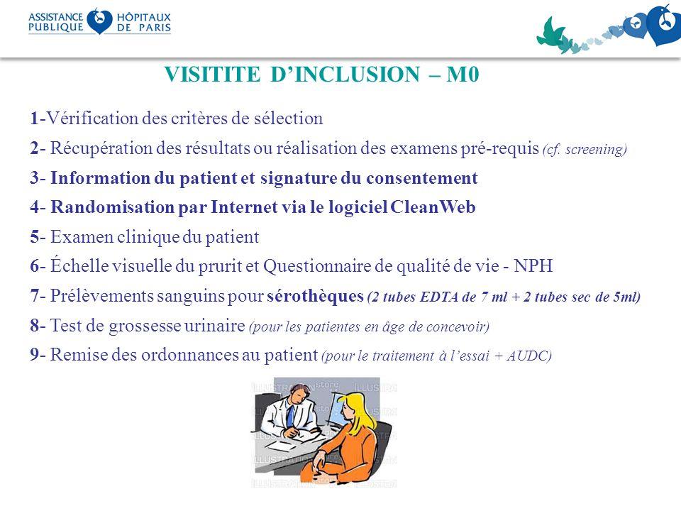 VISITITE D'INCLUSION – M0