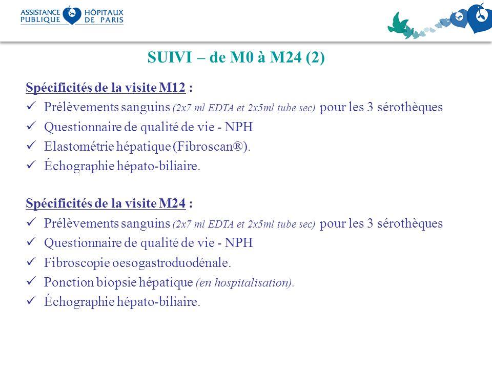 SUIVI – de M0 à M24 (2) Spécificités de la visite M12 :