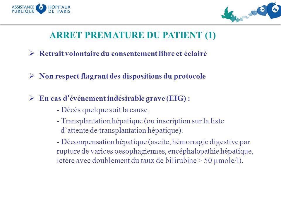 ARRET PREMATURE DU PATIENT (1)