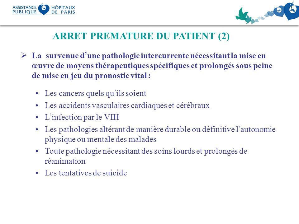 ARRET PREMATURE DU PATIENT (2)