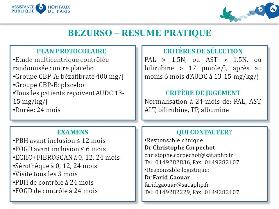 BEZURSO – RESUME PRATIQUE