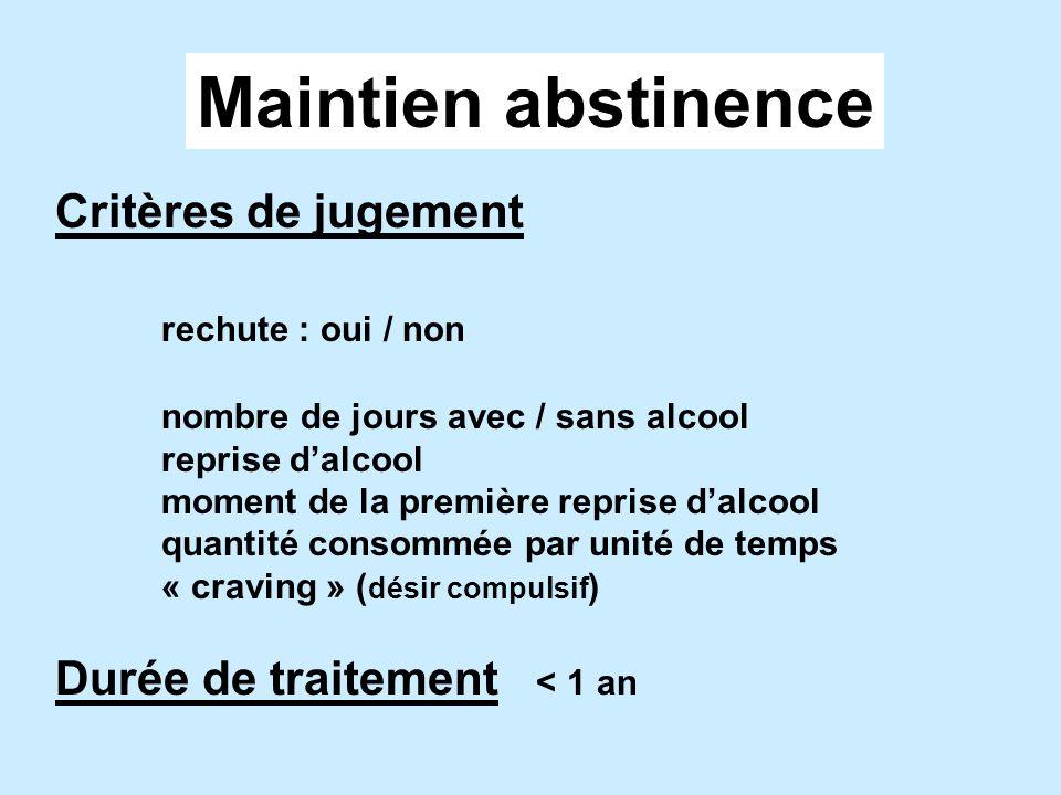 Maintien abstinence Critères de jugement rechute : oui / non
