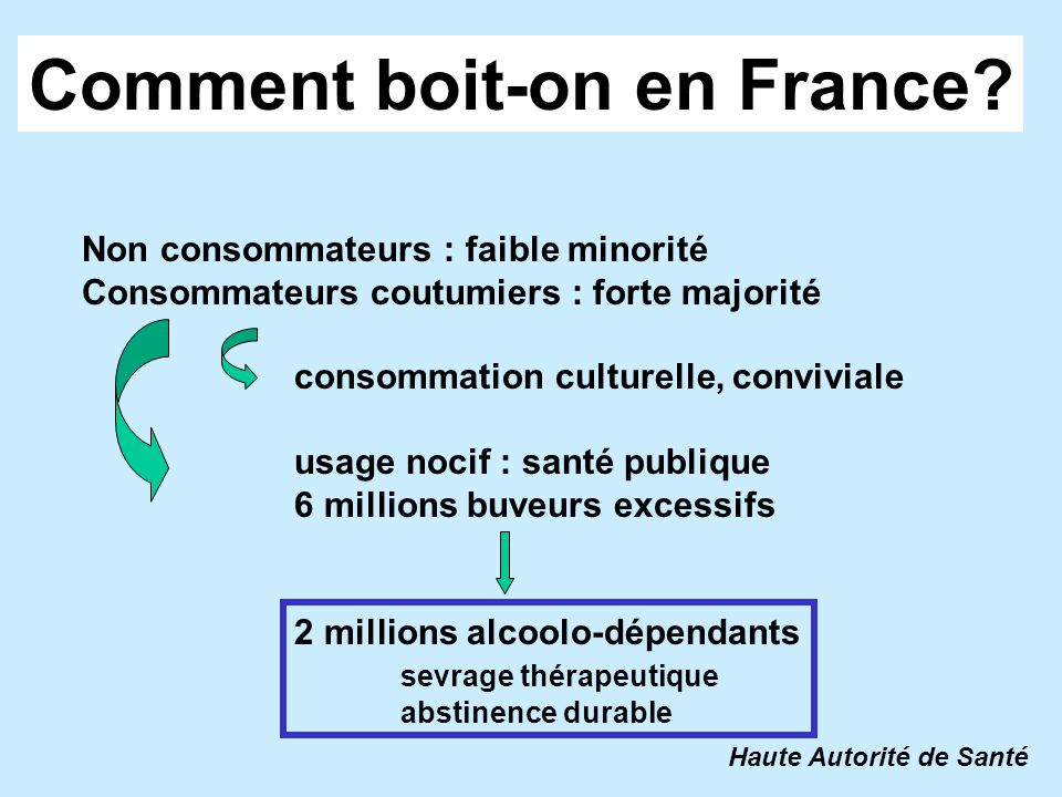 Comment boit-on en France